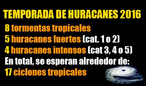 ciclones-2016