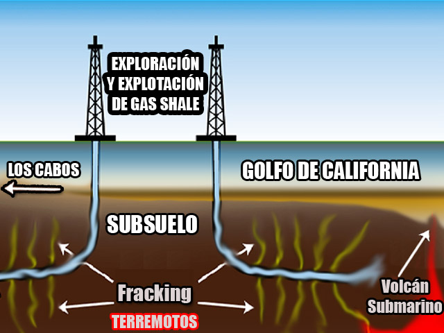 gas-shale-volcan