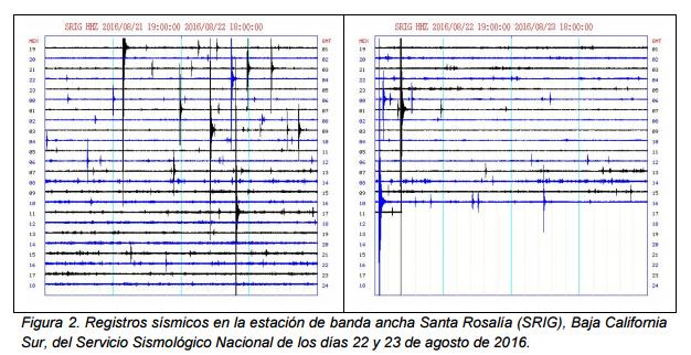 registros-sismicos-santa-rosalia